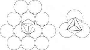 Геометрия идеальной ячейки пчелиных сотов
