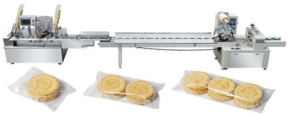 Машина для сэндвич-печенья с упаковкой продукции Julietta-M