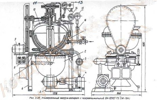 Универсальный вакуумный аппарат Б4-ШКГ-75 | М-184