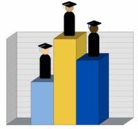 Рейтинг или рэнкинг? Выбираем лучшие университеты Европы