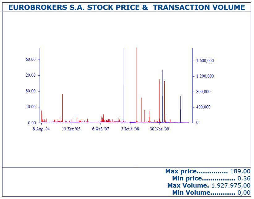 euro_stockprice1
