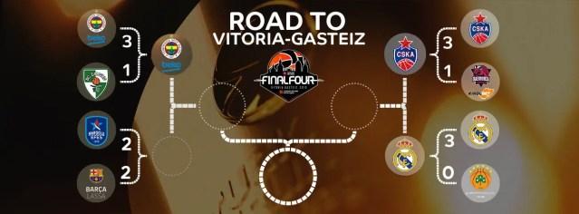 """Real, Cska e Fenerbahce: le """"solite note"""" sono già a Vitoria."""