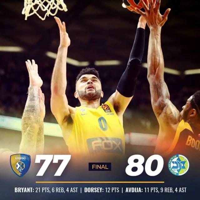 Il Maccabi è ancora una volta più forte delle assenze e rimonta il Khimki