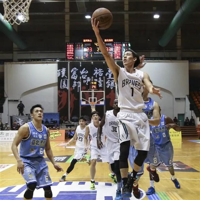 Taiwan e Tajikistan, il basket ai tempi del Covid 19