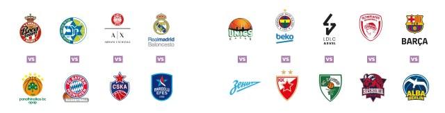 Eurolega: la guida completa a tutta la preseason 2021/22