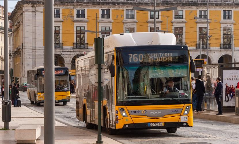 custo de aluguel em Lisboa
