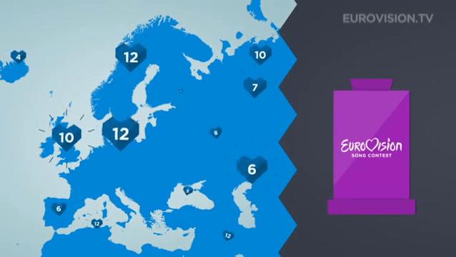 Eurovision 2017 – I risultati separati di giurie e televoto