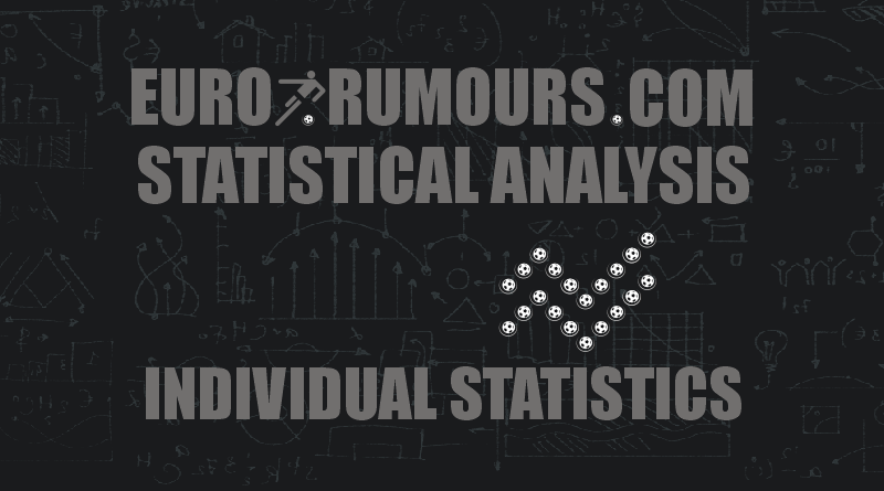 Individual-statistics-final-800-445