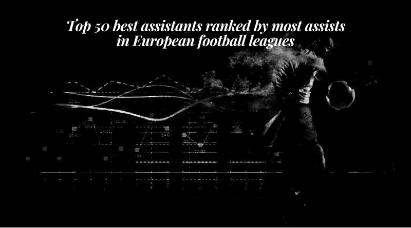 112-top-50-best-assistants-ranked-by-most-assists-in-european-football-leagues-800-445