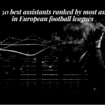 Top 50 best assistants ranked by most assists in European football leagues