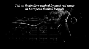 Top 50 footballers ranked by most red cards in European football leagues