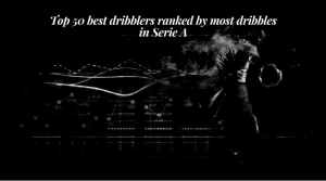 Top 50 best dribblers ranked by most dribbles in Serie A
