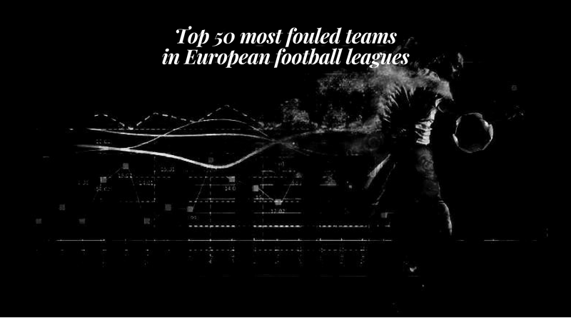 Top 50 most fouled teams in European football leagues