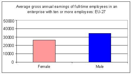 fulltime_employee_eu