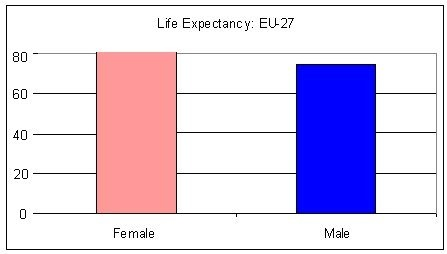 life_expectancy_eu