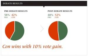 debate-results