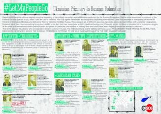 #LetMyPeopleGo Ukrainian prisoners in Russian Federation