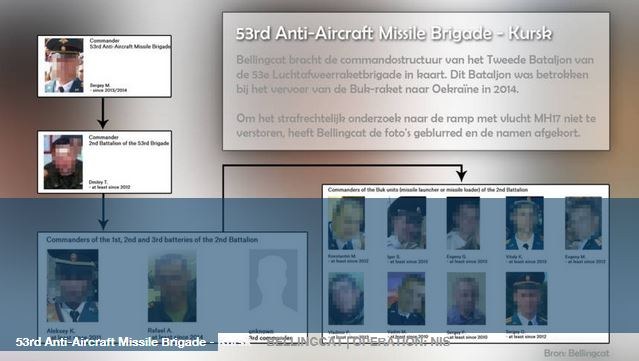 Bellingcat Narrows List Of Possible Mh17 Culprits From