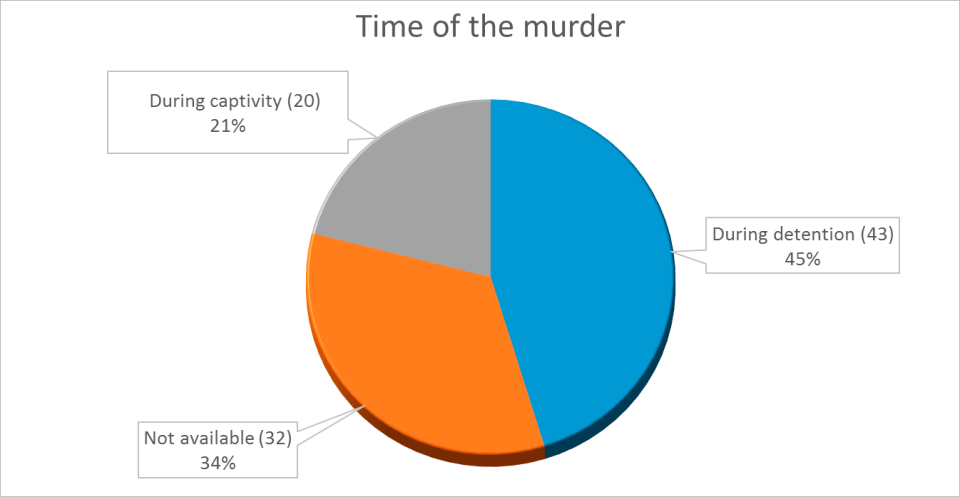 time-of-murder-1