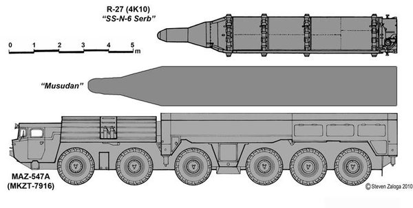 Soviet R-27 (SS-N-6 Serb) SLBM and North Korean Hwasong-10 also known as BM-25 and Musudan (Image: Steven Zaloga, 2010)