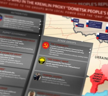 Donetsk leadership in a nutshell