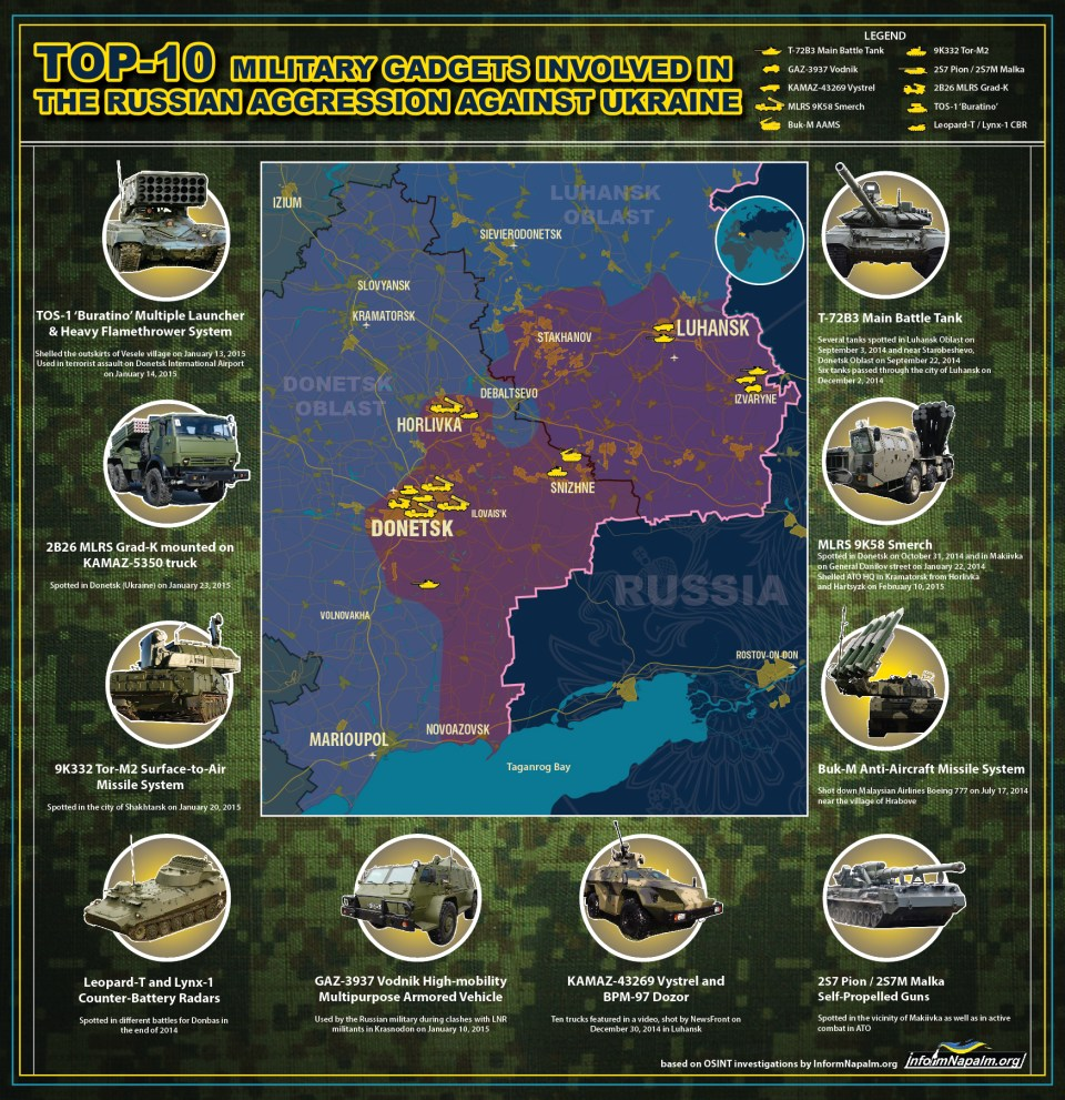 Top-10 military gadgets involved in the Russian aggression against Ukraine. Infographic: Informnapalm, 2015