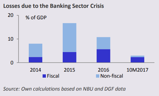 nbu banking