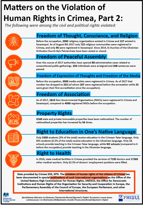 xporushennya-prav-lyudini-v-Krimu-2017-infografika-2