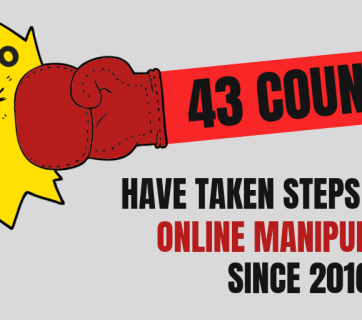 Steps against online manipulation taken by 43 countries in two recent years