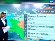 How to get a 146% election result: Background of Kremlin propaganda classic case revealed
