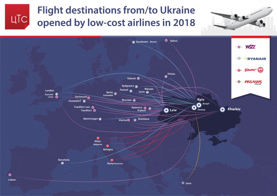 new destinations in Ukraine by low-cost airlines