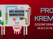Pro-Kremlin disinformation machinery: Whataboutism at its best