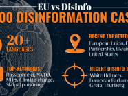 EU vs Disinfo registered 7,000 pro-Kremlin disinformation cases in four years, 40% of them target Ukraine