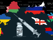 Seen from Kremlin the Covid-19 vaccine Sputnik V has developed into an ideological offensive with a ferocity a bit like a 'Cold War' on words. Russian COVID-19 vaccine disinformation and Eastern Partnership countries