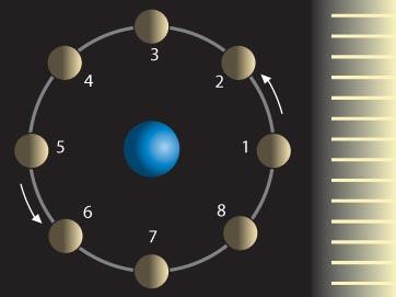 Mond Grafik1