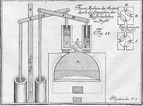 Primer diseño de Jeronimo de Ayanz una maquina de vapor en 1720