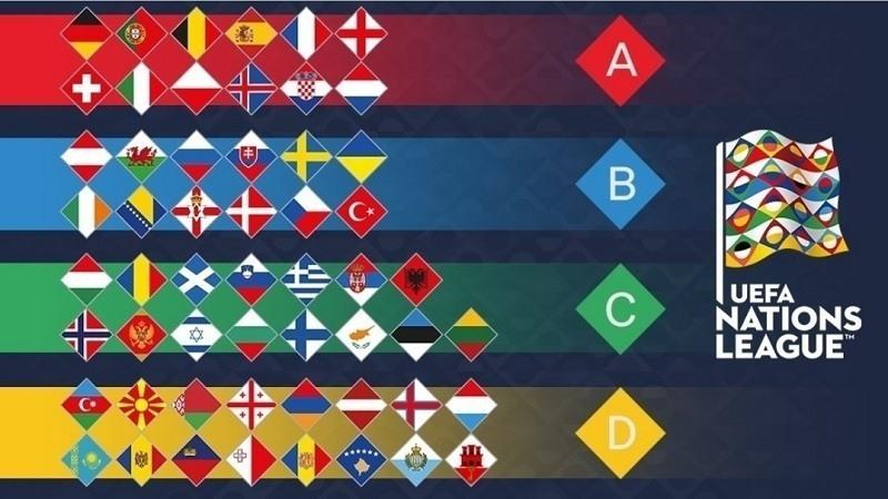 La Liga de Naciones de la UEFA - UEFA Nations League - UEFA