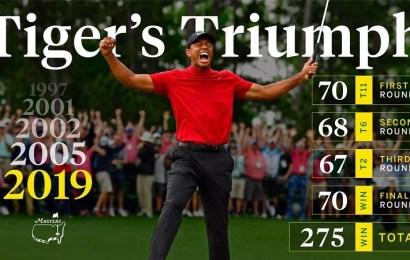 La victoria de Tiger Woods en el Masters de Augusta es una gran historia de superación