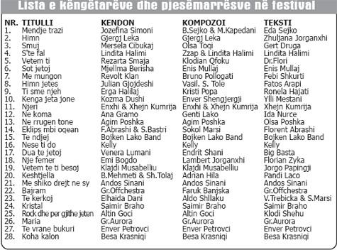 Lista-e-këngëtarëve-dhe-pjesëmarrësve-në-festival