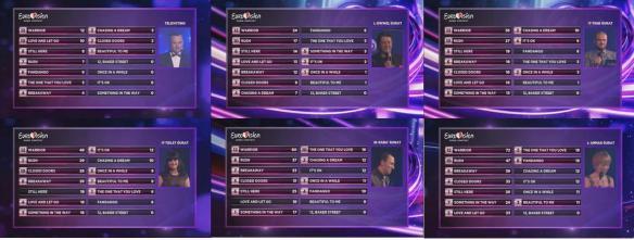 Voti FI MESC 2014-2015