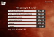 telev