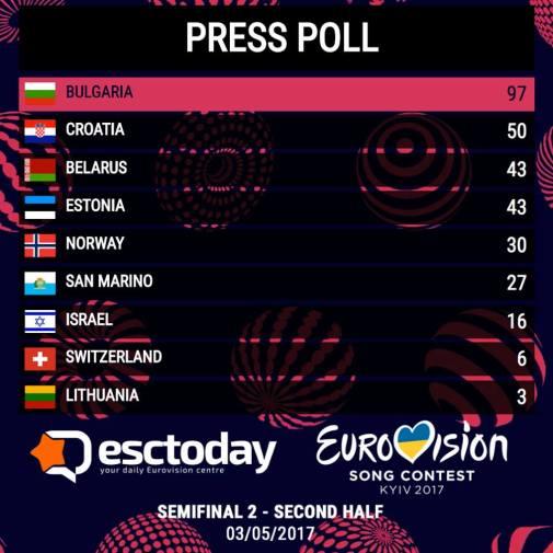 Press Poll 4.jpg