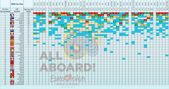 Table-as-at-28th-April-20128.jpg