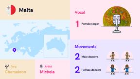 Infographic Malta 2019