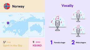 Infographic Norway 2019