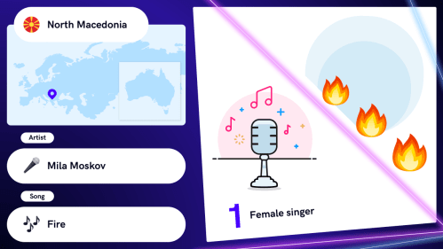Infographic Junior Eurovision Song Contest 2019 North Macedonia.png
