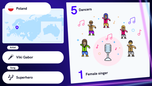 Infographic Junior Eurovision Song Contest 2019 Poland.png