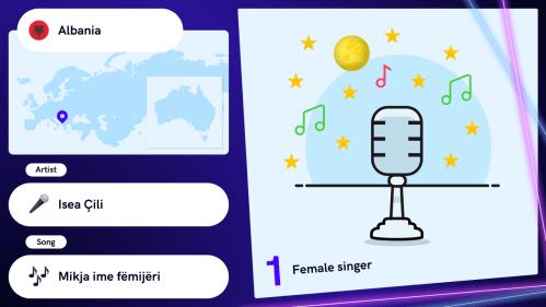 Infographic Junior Eurovision Song Contest 2019 Albania