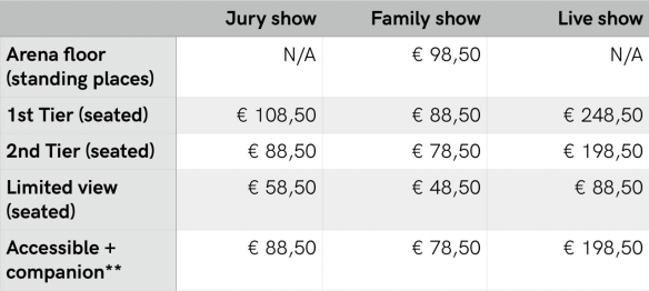 Eurovision 2020 ticket prices First wave (Grand Final)Eurovision 2020 ticket prices: First wave (Grand Final)