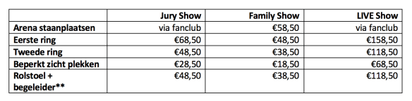 Tabel_1_tickets